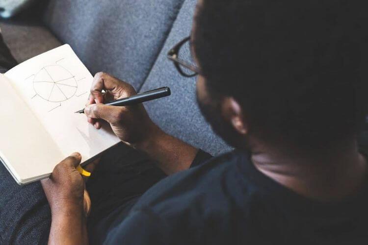 analyse SWOT de votre idée d'entreprise